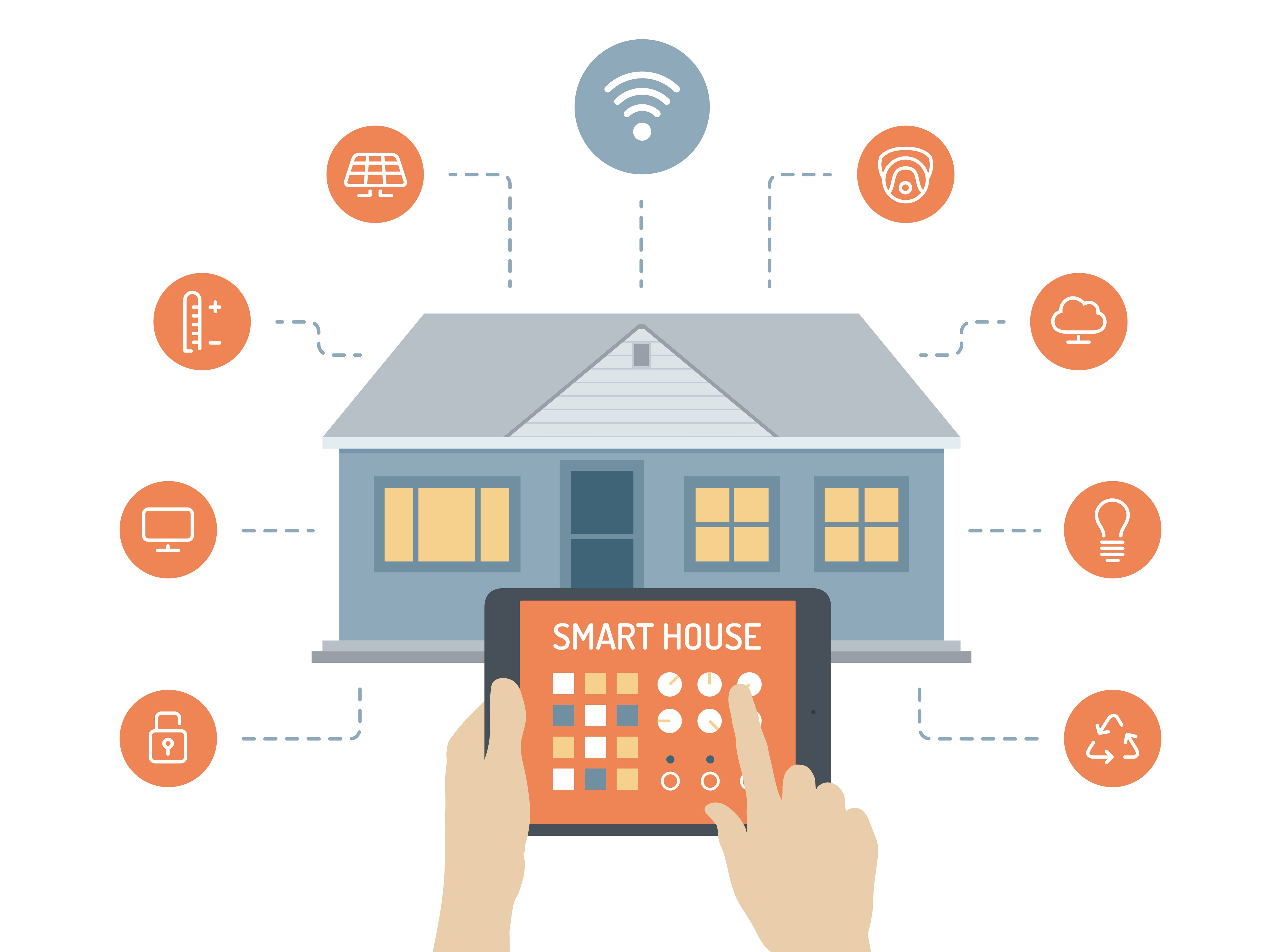 Internet of Things at Home Smart Home Automation Preferred IT